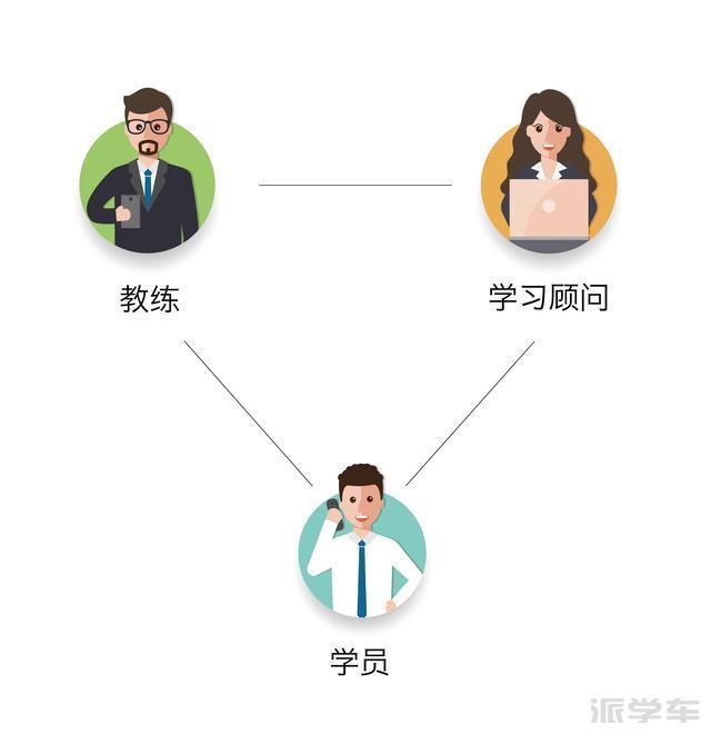 2019上海驾校排名 哪家驾校比较正规